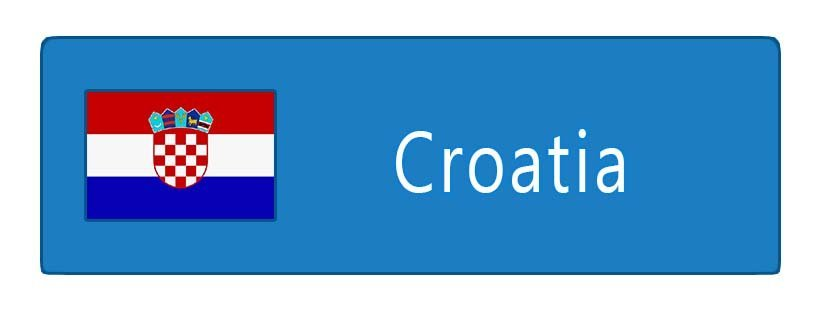 Croatia Forex Brokers List