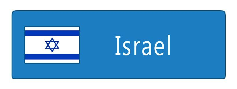 Israel Forex Brokers List