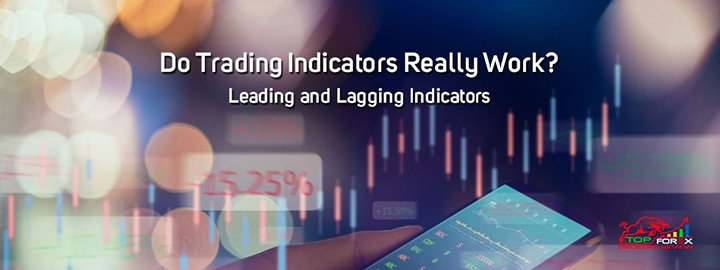 trading indicators,lagging indicators